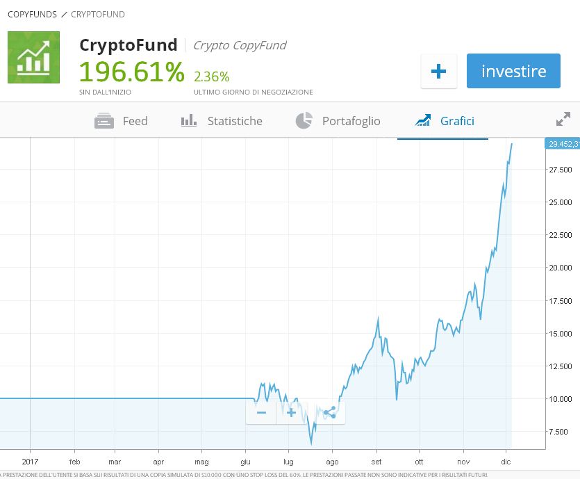 crypto funds etoro